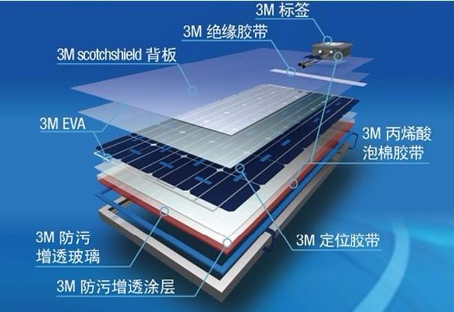 9131白色复合膜(太阳能电池组件专用)