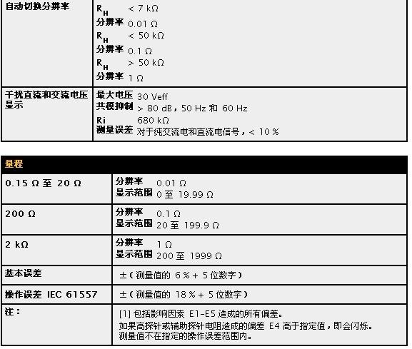 深圳电阻测试仪|广州绝缘电阻测试仪|东莞接地电阻仪